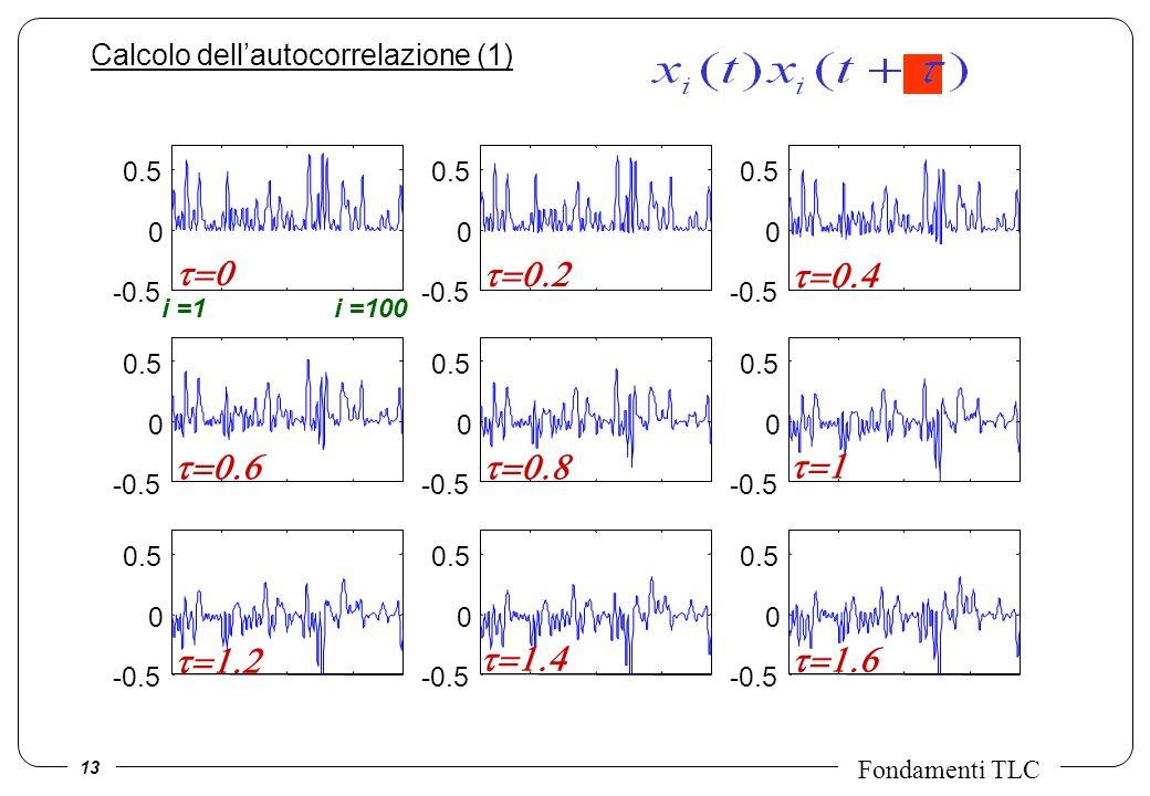 Calcolo dell'autocorrelazione (1)