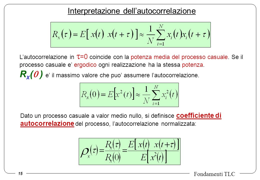 Interpretazione dell'autocorrelazione