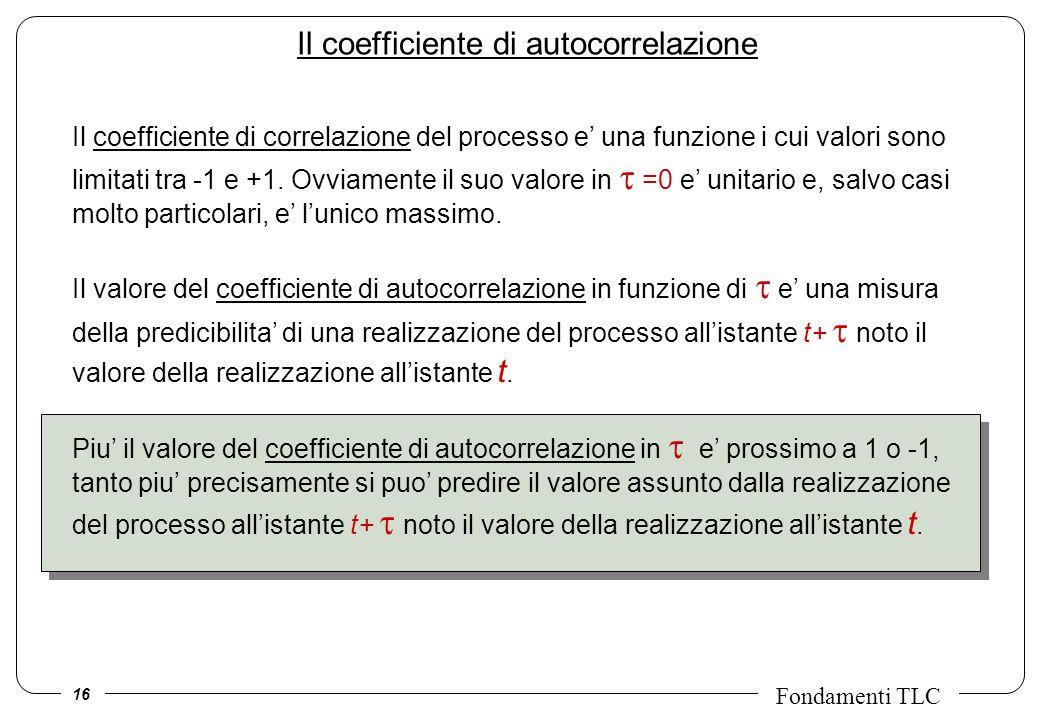 Il coefficiente di autocorrelazione