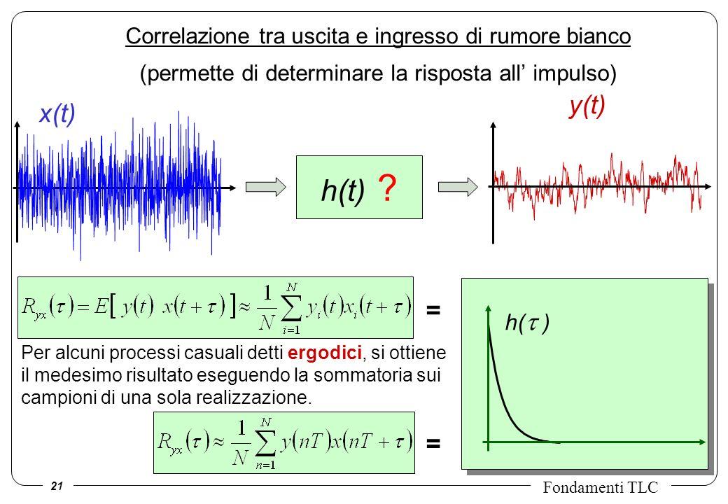 Correlazione tra uscita e ingresso di rumore bianco (permette di determinare la risposta all' impulso)