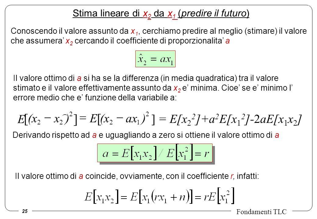 Stima lineare di x2 da x1 (predire il futuro)