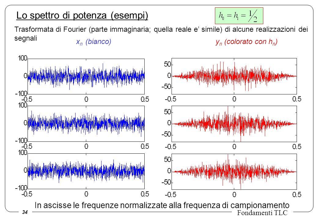 Lo spettro di potenza (esempi)