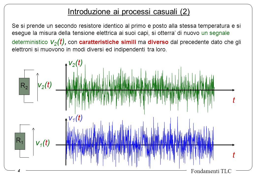 Introduzione ai processi casuali (2)