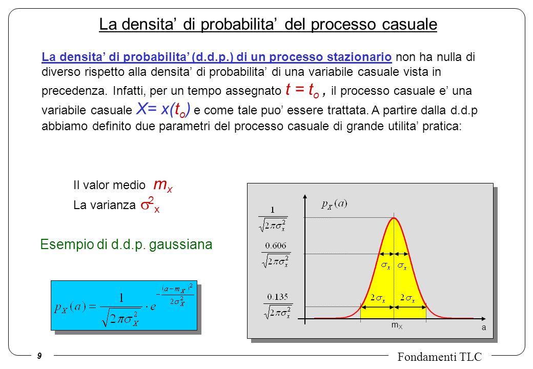 La densita' di probabilita' del processo casuale