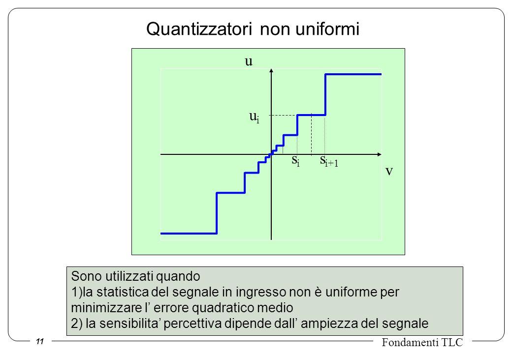 Quantizzatori non uniformi