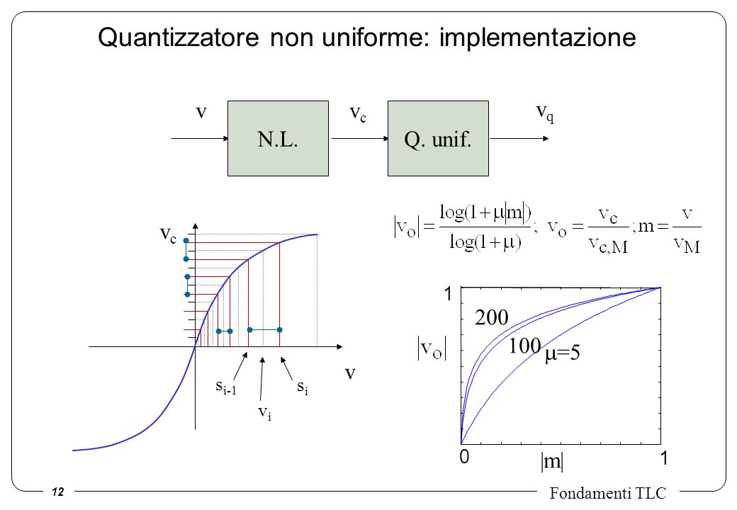 Quantizzatore non uniforme: implementazione