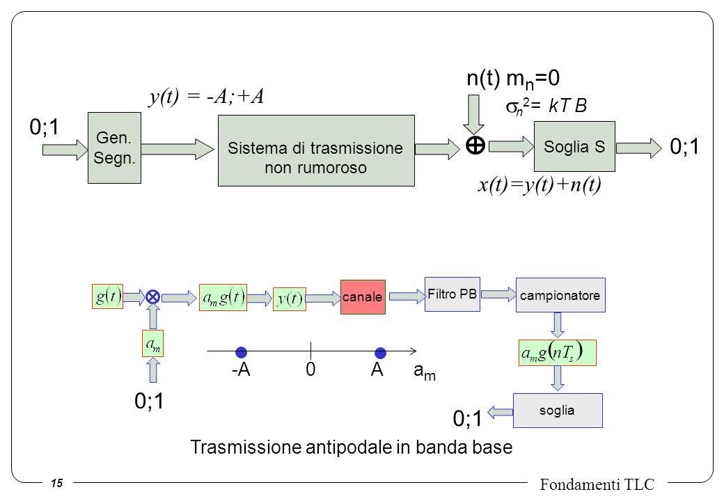 Sistema di trasmissione