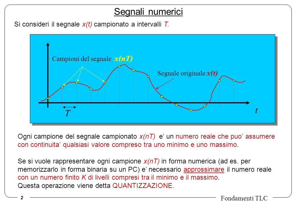 Segnali numerici Si consideri il segnale x(t) campionato a intervalli T. t. T. Segnale originale x(t)
