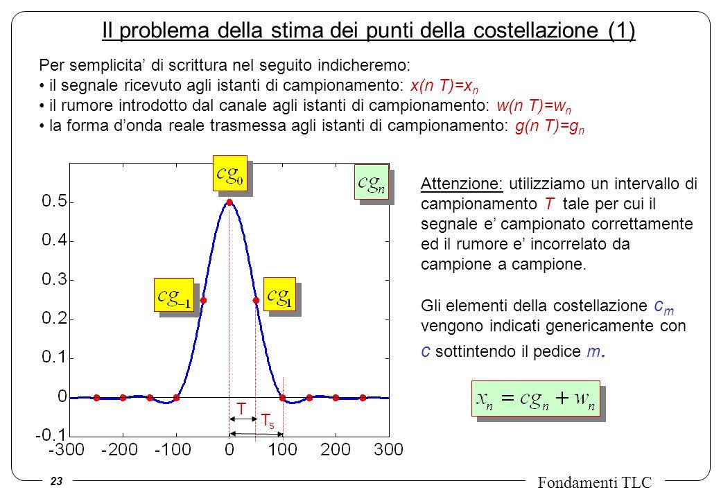 Il problema della stima dei punti della costellazione (1)