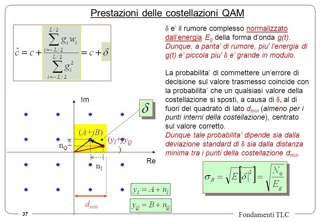 Prestazioni delle costellazioni QAM