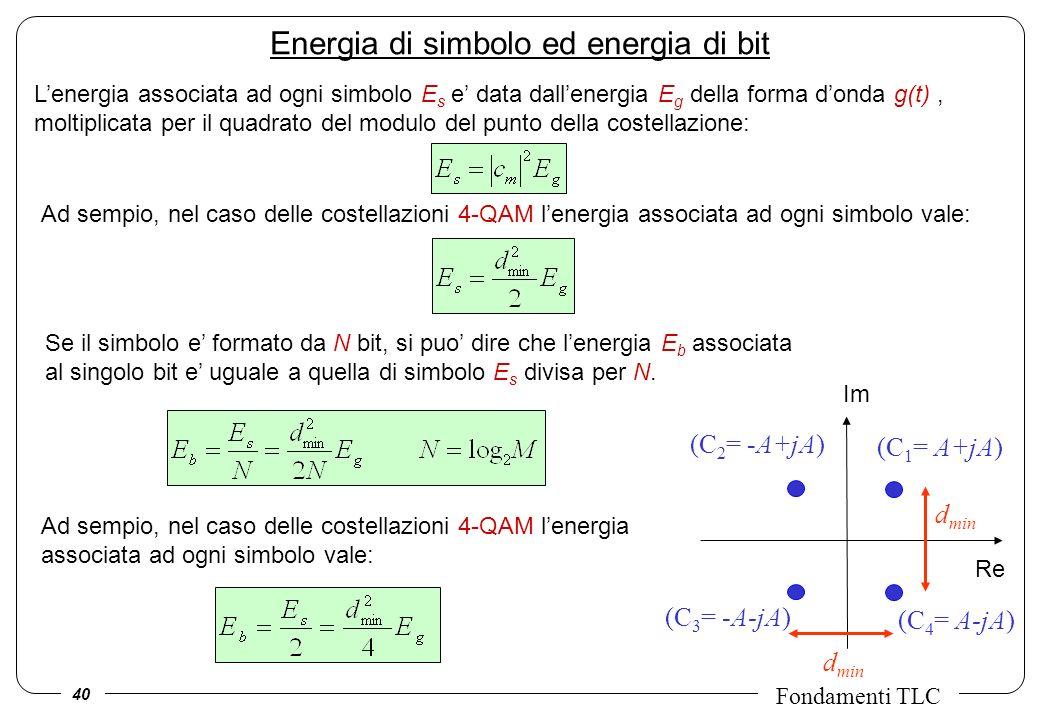 Energia di simbolo ed energia di bit