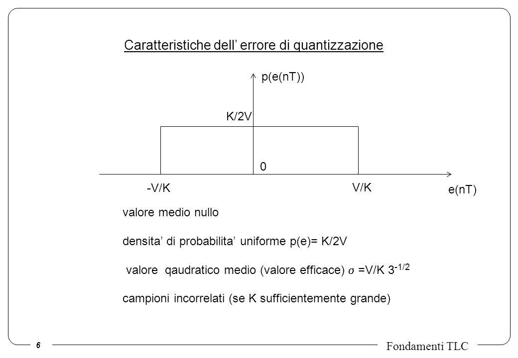 Caratteristiche dell' errore di quantizzazione