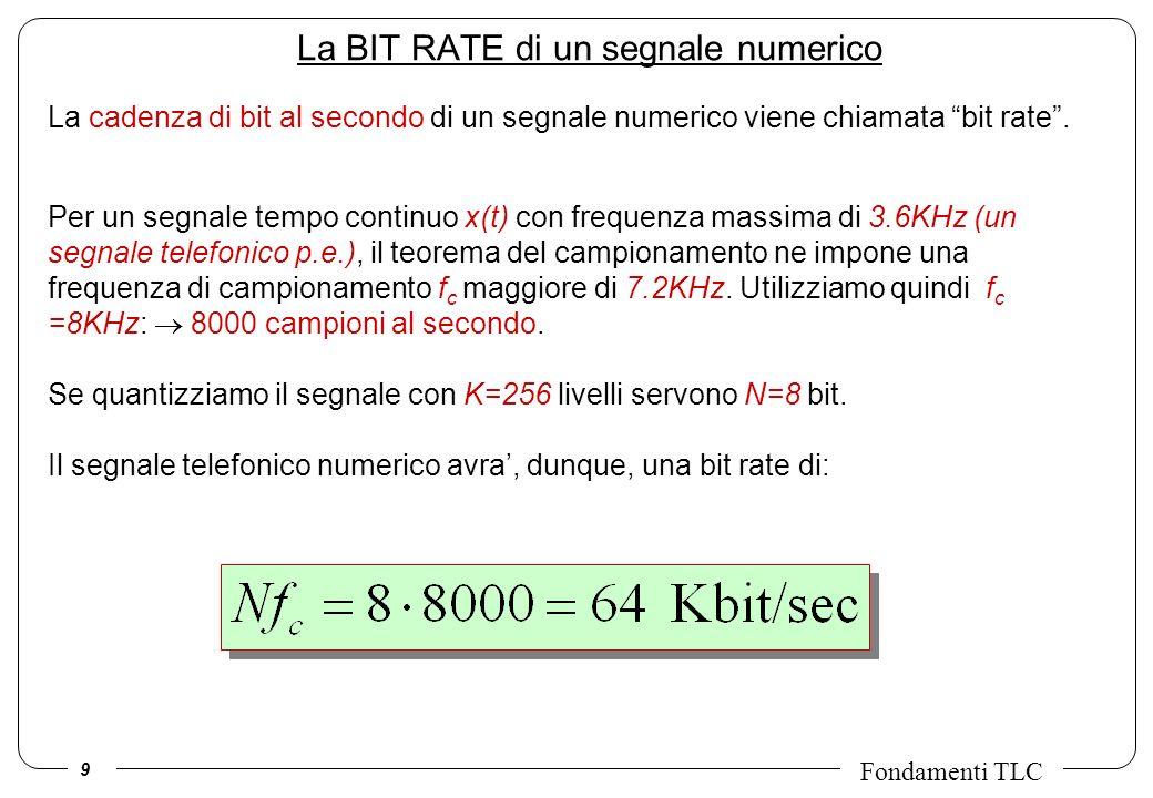 La BIT RATE di un segnale numerico