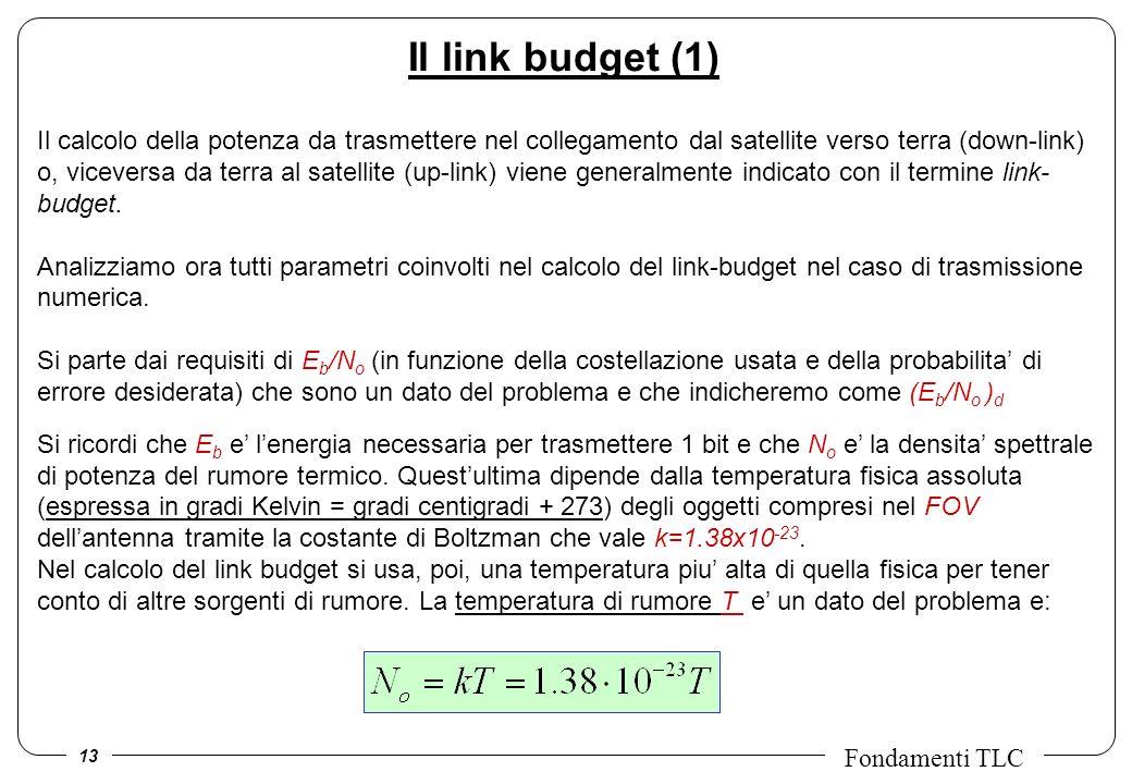 Il link budget (1)