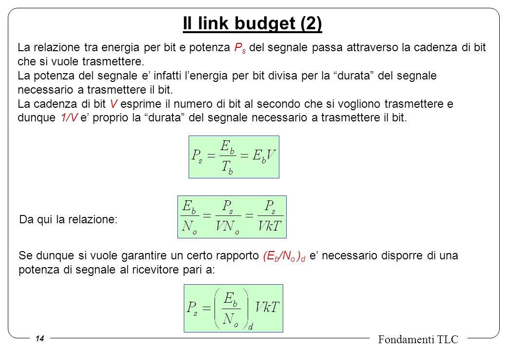 Il link budget (2) La relazione tra energia per bit e potenza Ps del segnale passa attraverso la cadenza di bit che si vuole trasmettere.