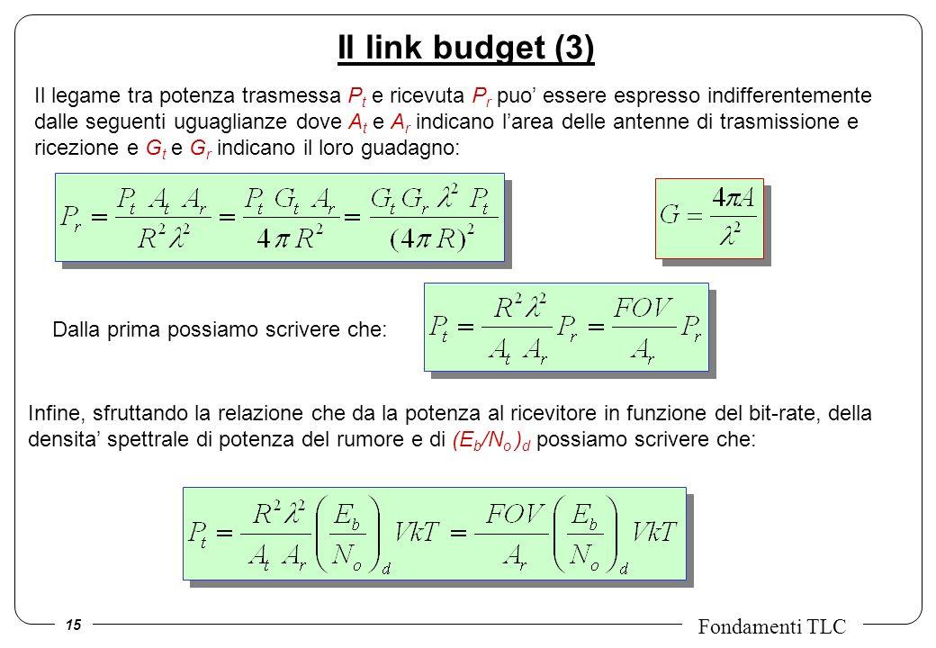 Il link budget (3)