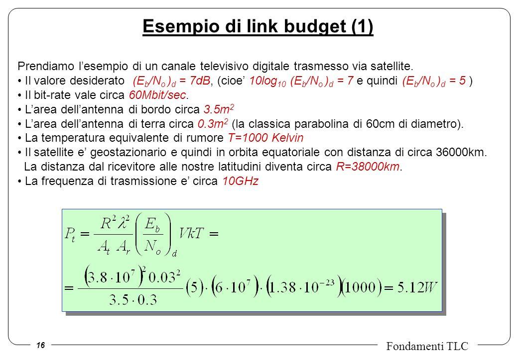 Esempio di link budget (1)