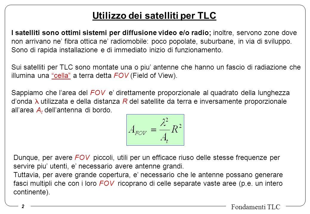 Utilizzo dei satelliti per TLC