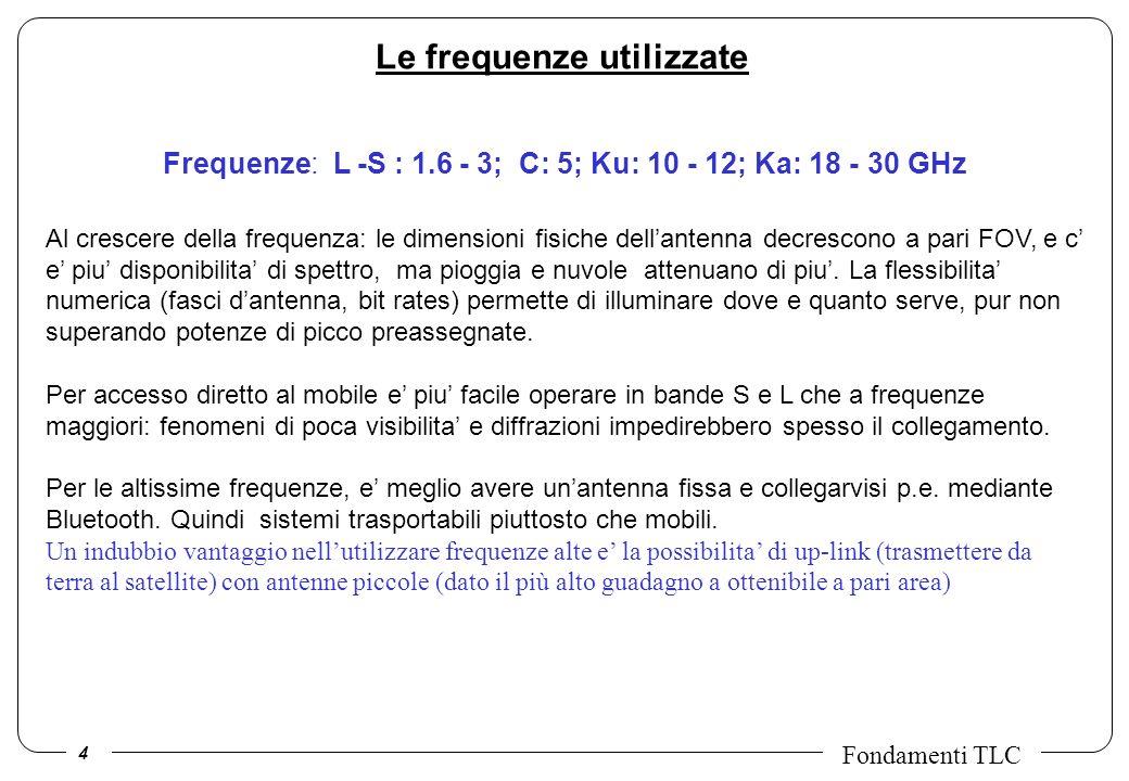 Le frequenze utilizzate
