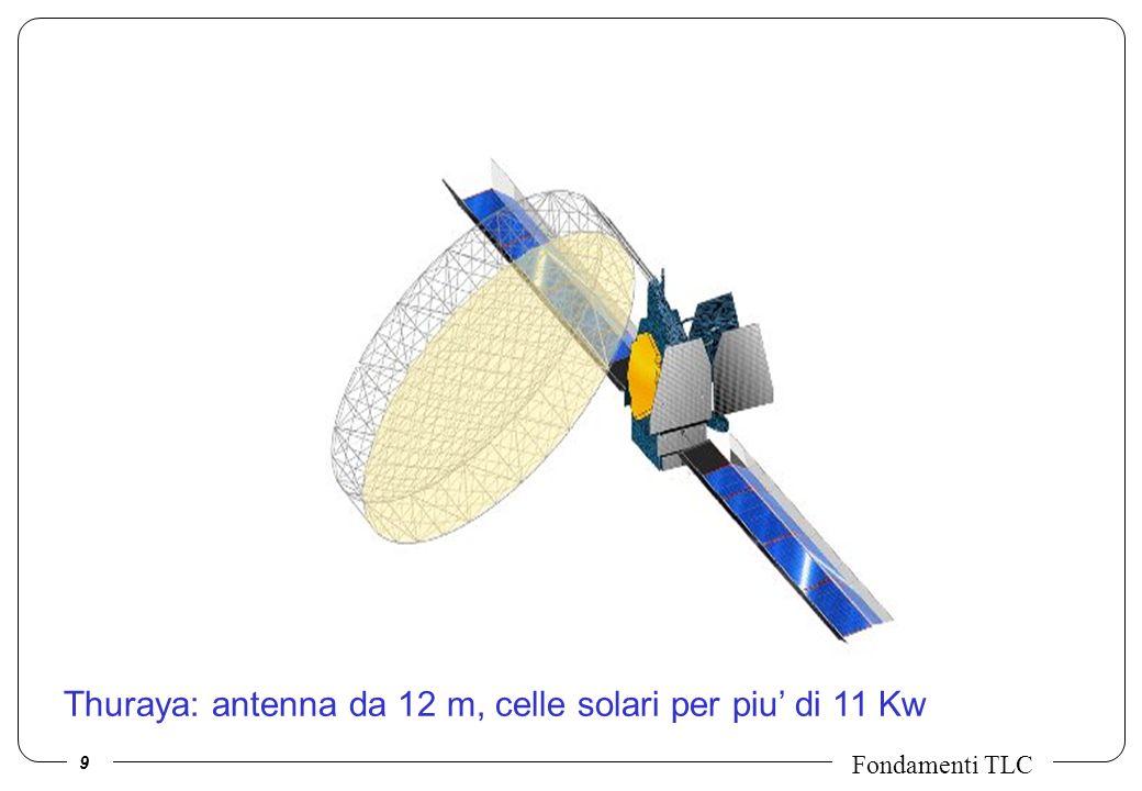 Thuraya: antenna da 12 m, celle solari per piu' di 11 Kw