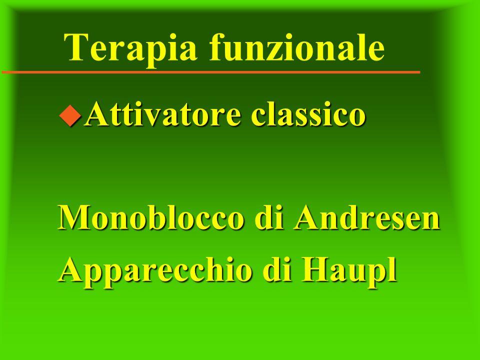 Terapia funzionale Attivatore classico Monoblocco di Andresen