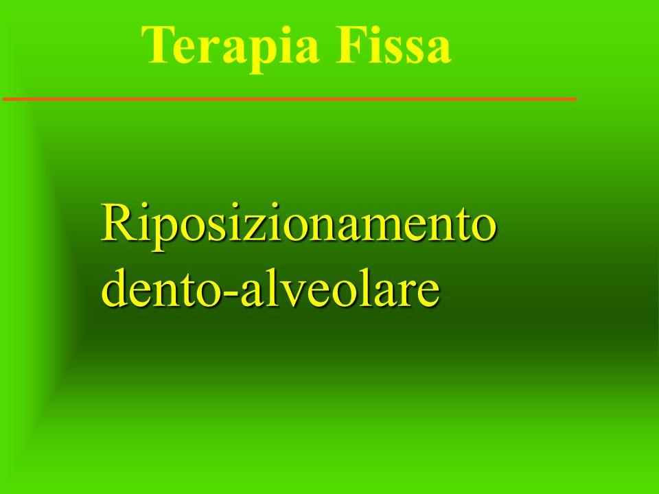 Riposizionamento dento-alveolare
