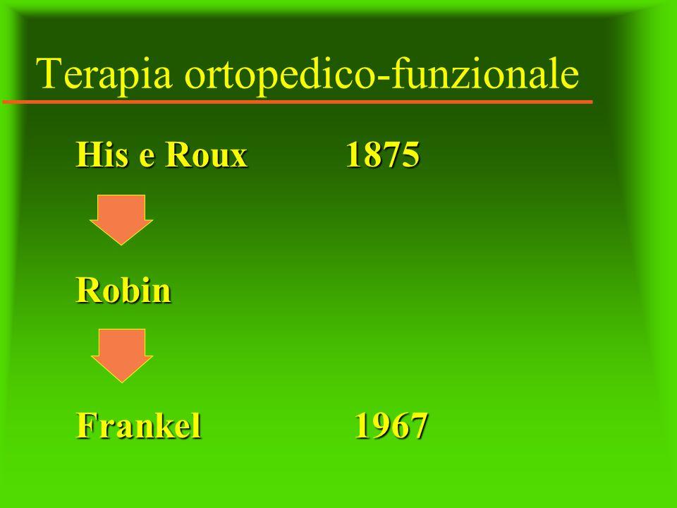 Terapia ortopedico-funzionale