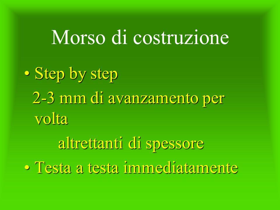 Morso di costruzione Step by step 2-3 mm di avanzamento per volta