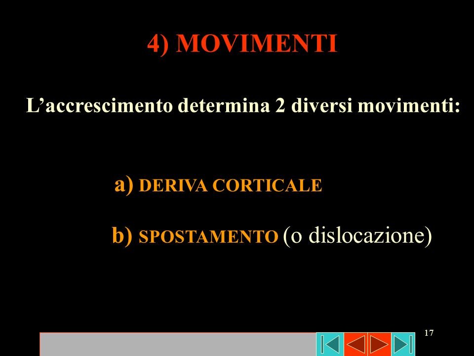 L'accrescimento determina 2 diversi movimenti: