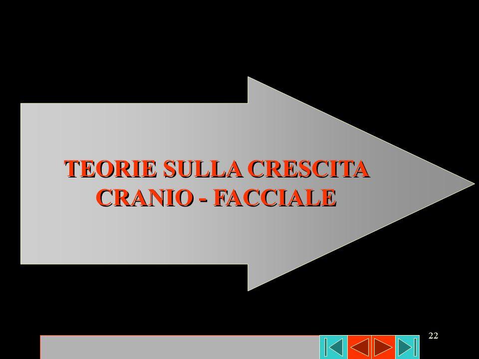 TEORIE SULLA CRESCITA CRANIO - FACCIALE