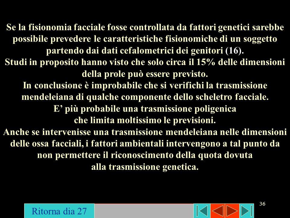 E' più probabile una trasmissione poligenica