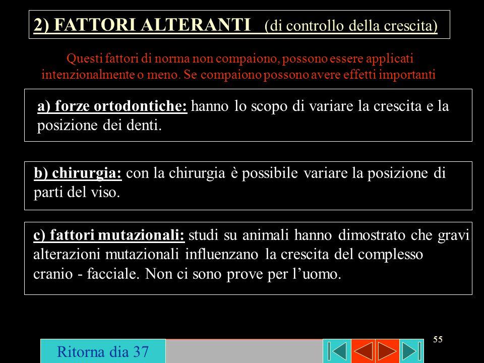 2) FATTORI ALTERANTI (di controllo della crescita)