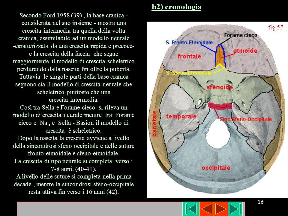 b2) cronologia