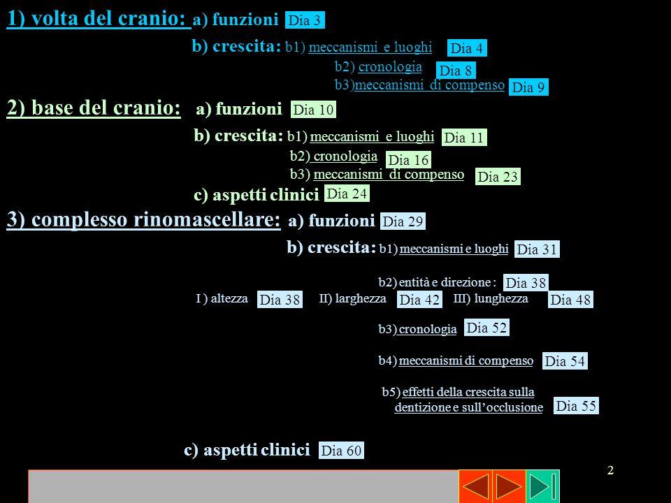 1) volta del cranio: a) funzioni b) crescita: b1) meccanismi e luoghi