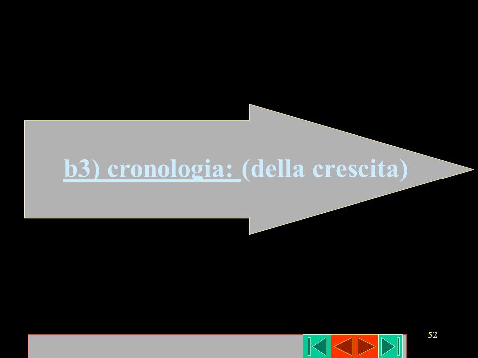 b3) cronologia: (della crescita)