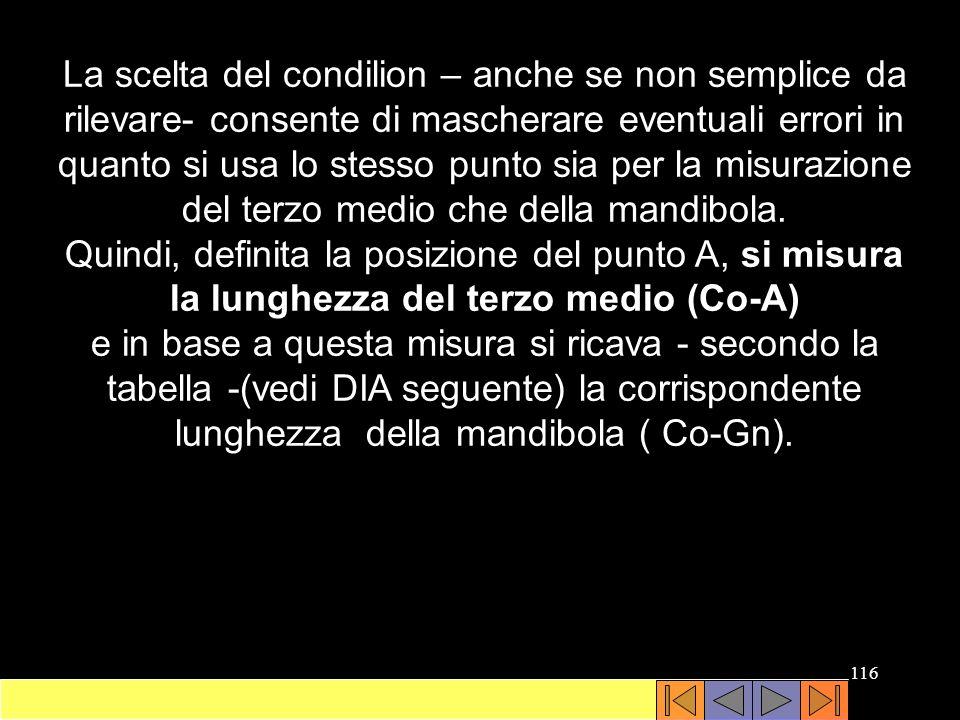 La scelta del condilion – anche se non semplice da rilevare- consente di mascherare eventuali errori in quanto si usa lo stesso punto sia per la misurazione del terzo medio che della mandibola.