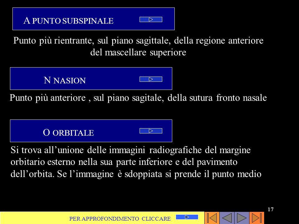 Cefalometrica analisi j a mcnamara jr ppt scaricare for Piano anteriore del camino
