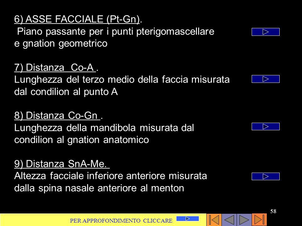 6) ASSE FACCIALE (Pt-Gn). Piano passante per i punti pterigomascellare