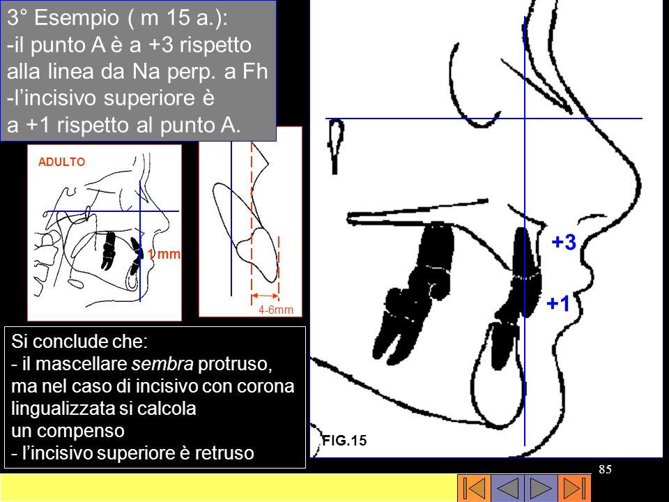 -il punto A è a +3 rispetto alla linea da Na perp. a Fh
