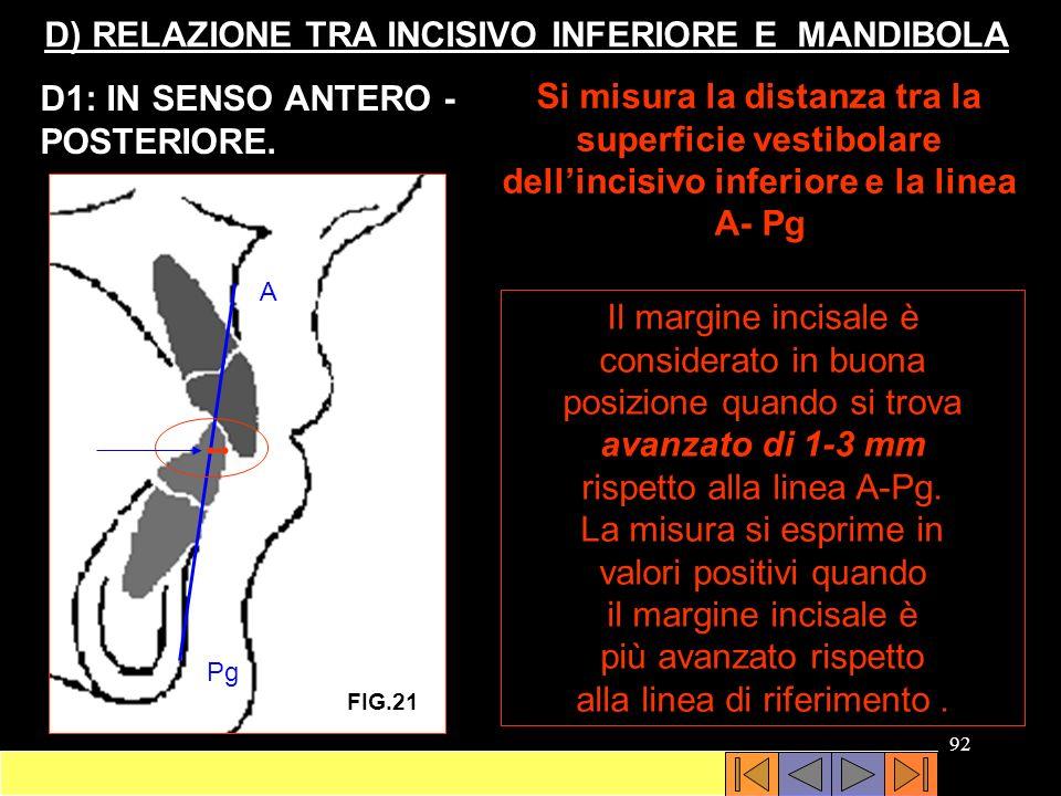 D) RELAZIONE TRA INCISIVO INFERIORE E MANDIBOLA