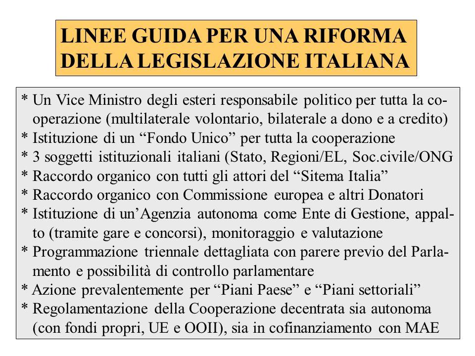 LINEE GUIDA PER UNA RIFORMA DELLA LEGISLAZIONE ITALIANA