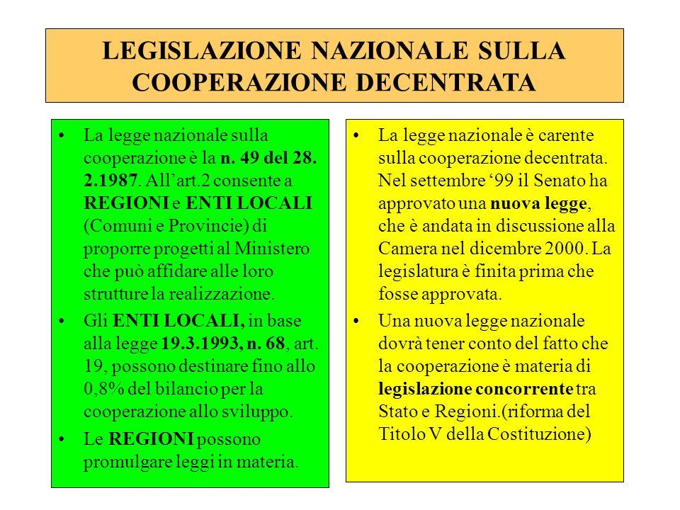 LEGISLAZIONE NAZIONALE SULLA COOPERAZIONE DECENTRATA