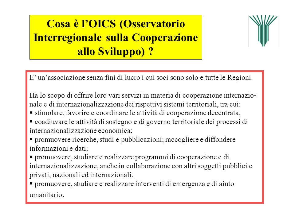 Cosa è l'OICS (Osservatorio Interregionale sulla Cooperazione