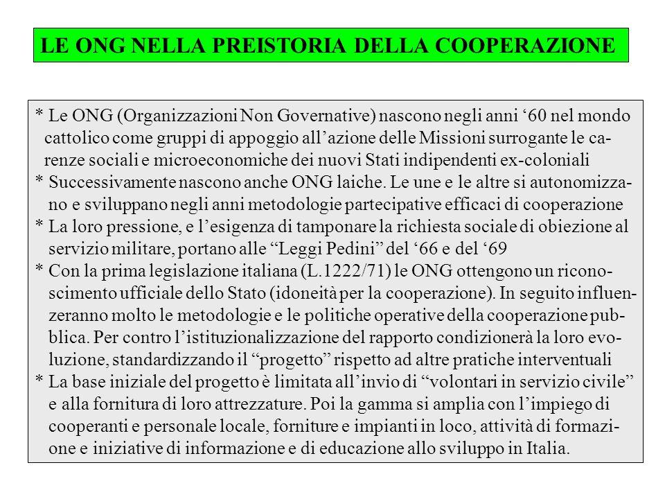 LE ONG NELLA PREISTORIA DELLA COOPERAZIONE