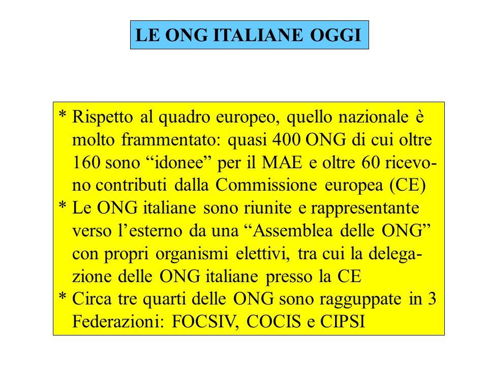 LE ONG ITALIANE OGGI Rispetto al quadro europeo, quello nazionale è. molto frammentato: quasi 400 ONG di cui oltre.