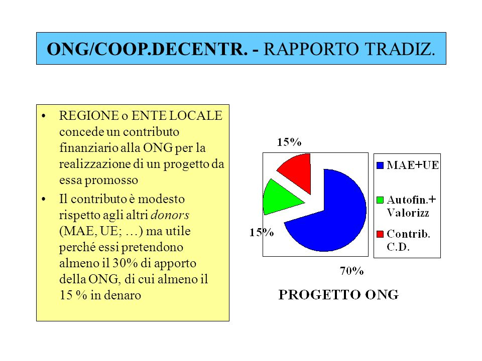 ONG/COOP.DECENTR. - RAPPORTO TRADIZ.