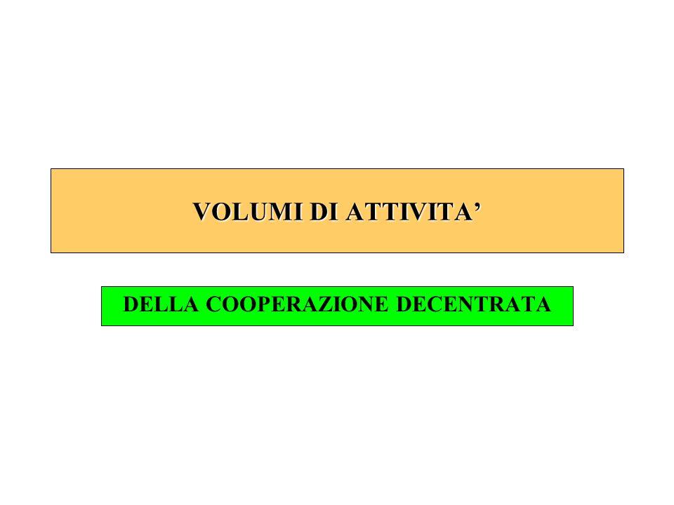 DELLA COOPERAZIONE DECENTRATA