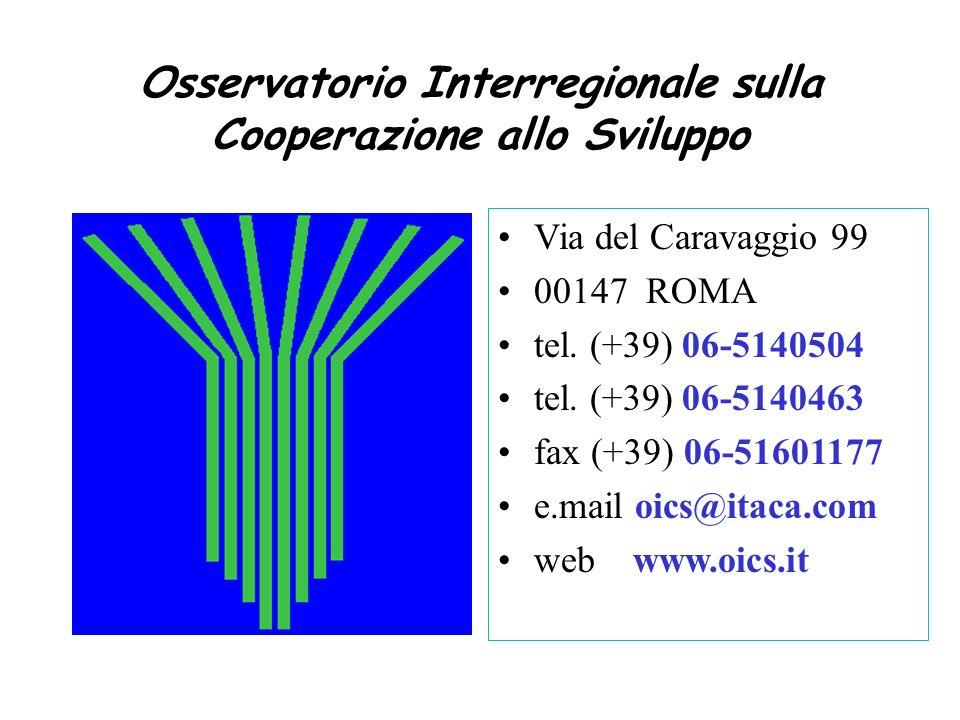 Osservatorio Interregionale sulla Cooperazione allo Sviluppo