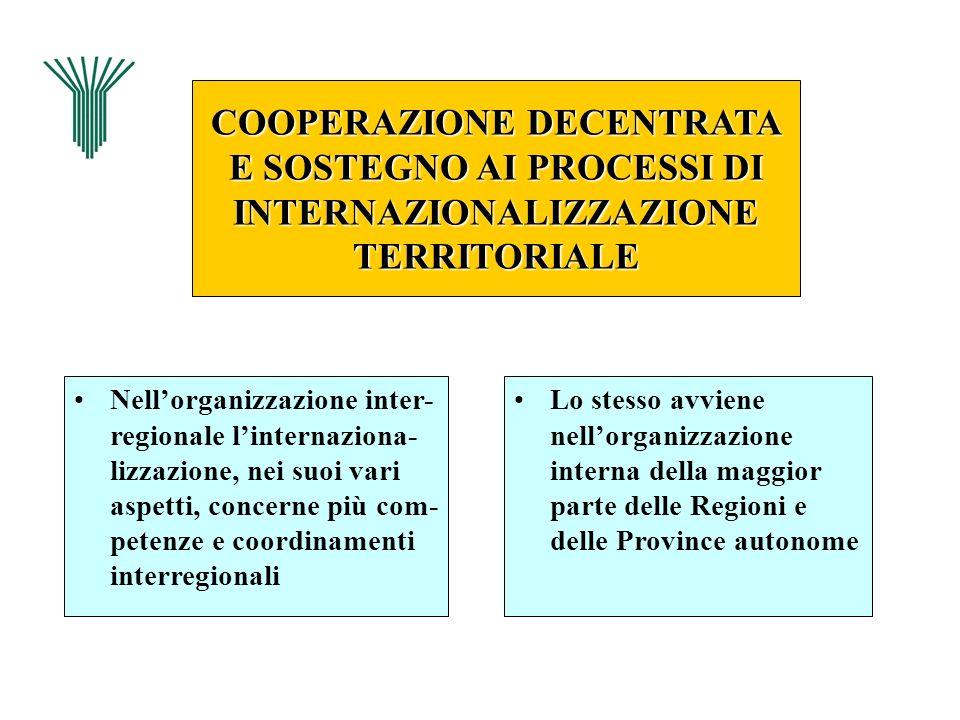 COOPERAZIONE DECENTRATA E SOSTEGNO AI PROCESSI DI INTERNAZIONALIZZAZIONE TERRITORIALE