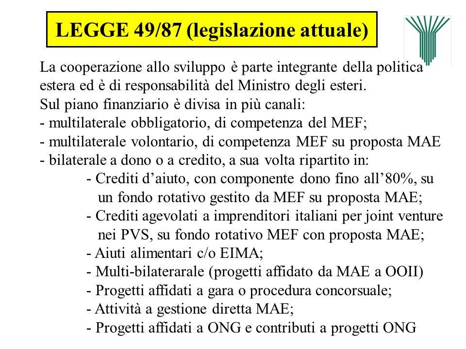 LEGGE 49/87 (legislazione attuale)